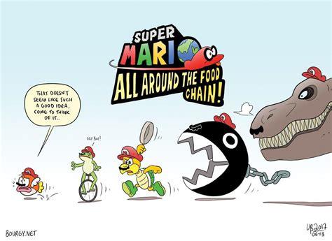 Super Mario Odyssey Memes - super mario odyssey in a nutshell super mario odyssey know your meme