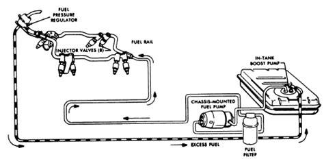 85 Cadillac Wiring Diagram by 85 Cadillac Eldorado Wiring Diagram Camizu Org