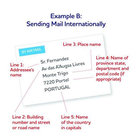 preparing  mail isle  man post office