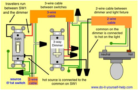 Way Dimmer Wiring Diagram Mechanical Electrical