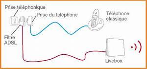 Branchement Prise Telephone Adsl : tutoriel brancher sa livebox ~ Melissatoandfro.com Idées de Décoration