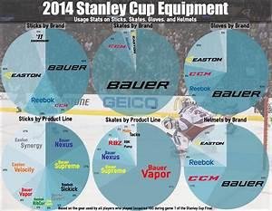 Ice Hockey Gear Guide Uc5d0  Uc788 Ub294 Yootai Ub2d8 Uc758  Ud540