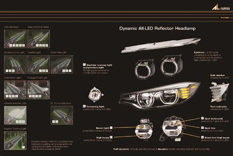 new bmw m3 m4 and 4 series led headlights explained