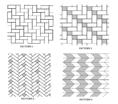 tile placement patterns tile installation patterns how to s pinterest tile installation metro tiles and tile