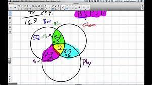 Venn Diagrams  Grade 12 Data Management Lesson 5 1 2 3 13