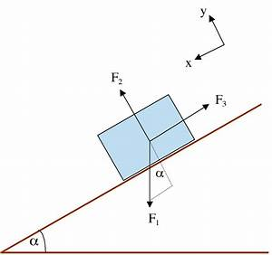 Geometry - How To Deduce This Free Body Diagram