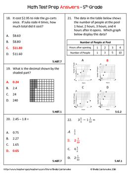 5th grade math review worksheets by sheila cantonwine tpt