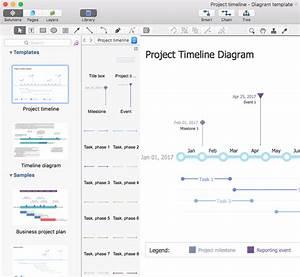 Creating A Timeline Diagram