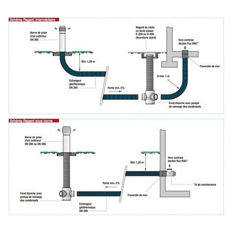 borne de prise d air ext 233 rieur galva 216 200 315 ou 355 mm lewt g 233 oventilation puits