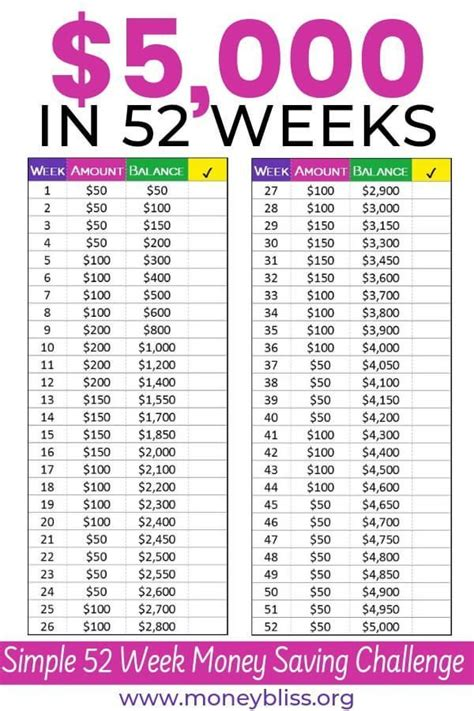 handpick   week money saving challenge