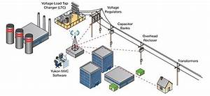 Power  U0026 Voltage Distribution Systems  U2013 Components