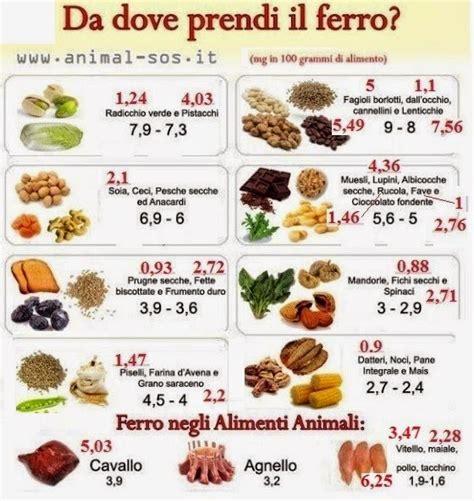 alimenti ricchi di ferro tabella genbioagronutrition l inganno della dieta vegana