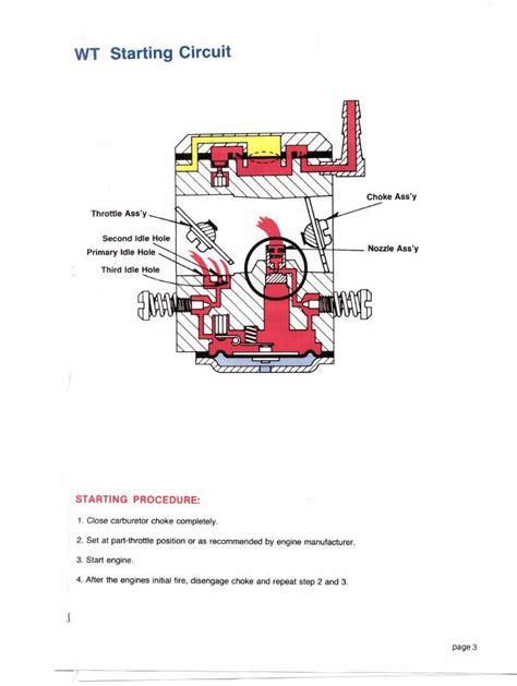 Stroke Gas Engine Parts Diagram Wiring