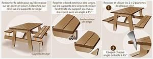 Comment Fabriquer Une Table De Ferme En Bois : comment fabriquer une table de jardin ~ Louise-bijoux.com Idées de Décoration