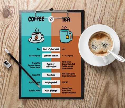 Simple Design Vs Design by Simple Coffee Vs Tea Comparison Poster Template