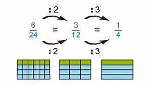 Brüche Berechnen Und Kürzen : grips mathe 4 br che erweitern und k rzen grips mathe grips ~ Themetempest.com Abrechnung