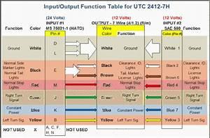Utc2412