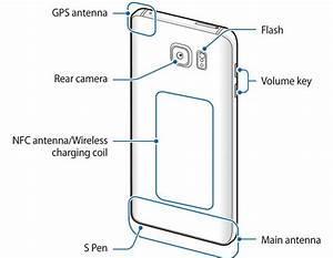 Galaxy Note 5 Layout