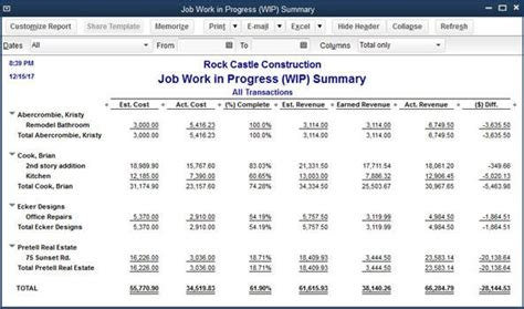 job wip summary report overcomes quickbooks shortcoming