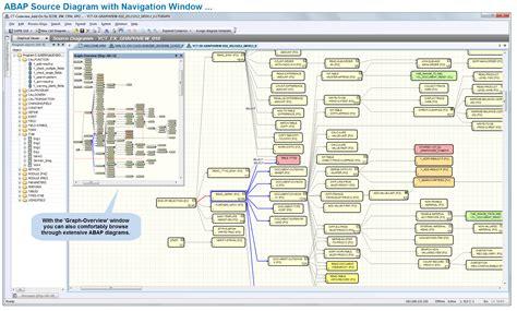 ct software ct codeviewanalyzer