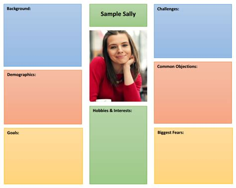 customer persona template how to develop and use buyer personas