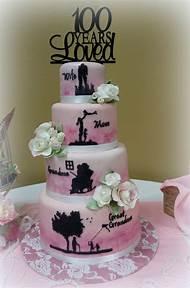 Grandmother Birthday Cake Ideas