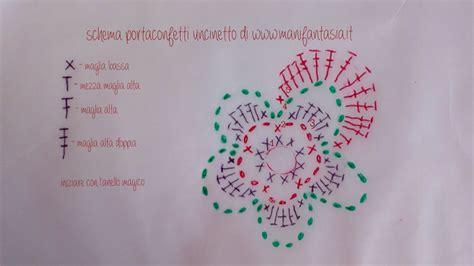 spiegazioni fiori uncinetto fiore portaconfetti uncinetto per bomboniere manifantasia