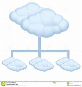 Cloud Diagram Royalty Free Stock Images