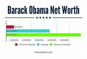 Barack Obama Net Worth - Money Nation