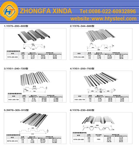 metal floor decking sheet steel floor decking sheet