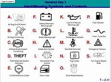 12 Car Warning Icons Images Car Dashboard Warning Lights