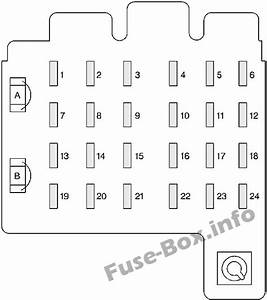 Fuse Box Diagram  U0026gt  Chevrolet Suburban  Gmt400  1993