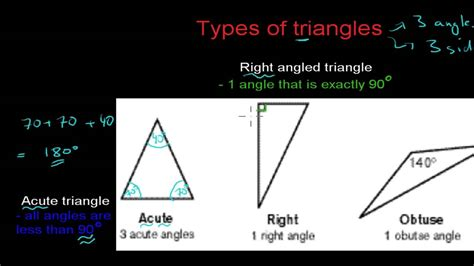 3 Acute, Right Angle And Obtuse Triangle Youtube