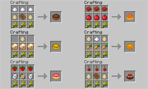 overview lots  food mods projects minecraft
