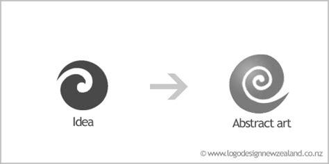 Logo Design Tutorial For Nz Deaf Games At Logo Design Blog
