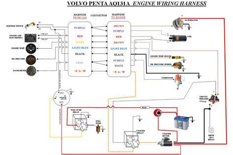 donzi boat wiring diagram pressure switch wiring for fuel page 1 iboats