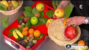 Panier A Fruit : comment a va bien corbeille de fruits r alisation faire la maison youtube ~ Teatrodelosmanantiales.com Idées de Décoration