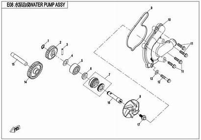 E08 Assy Pump Water