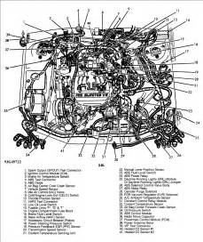 similiar ford taurus engine diagram keywords 1998 ford taurus engine diagram