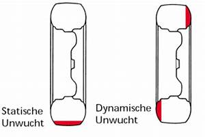 Unwucht Berechnen : unwucht systemphysik ~ Themetempest.com Abrechnung