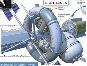 1000+ images about Life support systems, artificial ...