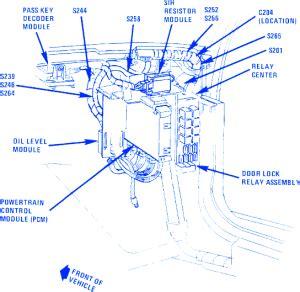 Pontiac Bonneville Under Dash Electrical Circuit