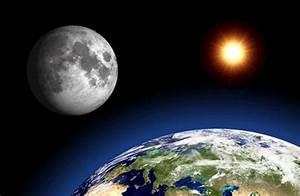 Earth Moon Sun Postcard From Earth Observatory