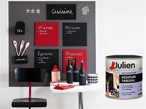 Tableau Craie Cuisine : peinture tableau julien elle d coration ~ Teatrodelosmanantiales.com Idées de Décoration