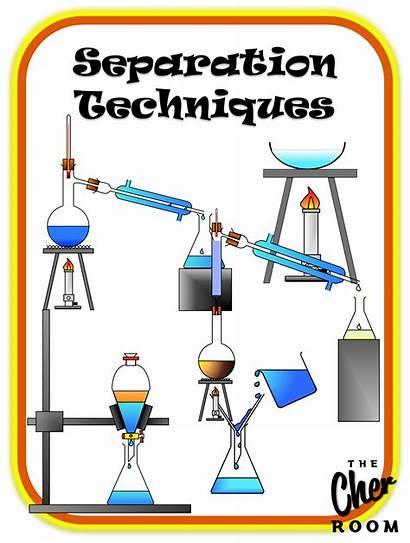 Clipart Teacher Chemistry Powers Separation Technology Math