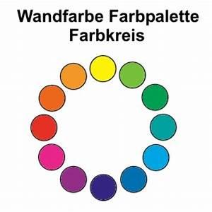 Farbpalette Wandfarbe Grün : wandfarben farbpalette genormt ral farben farbkreis ~ Indierocktalk.com Haus und Dekorationen