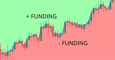 This means that traders are paying a. What does funding mean in Bitcoin? BTC / ETH Funding rate explained