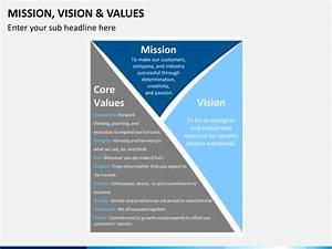 scroll powerpoint template mission vision and values powerpoint template sketchbubble