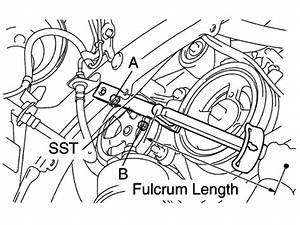 Toyota Sienna Spark Plugs Replacement Html