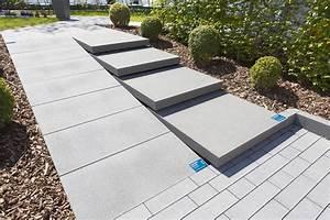 Wandverkleidung Außen Platten : signo platten von rinn betonsteine und natursteine mauer pflastersteine pinterest ~ Eleganceandgraceweddings.com Haus und Dekorationen